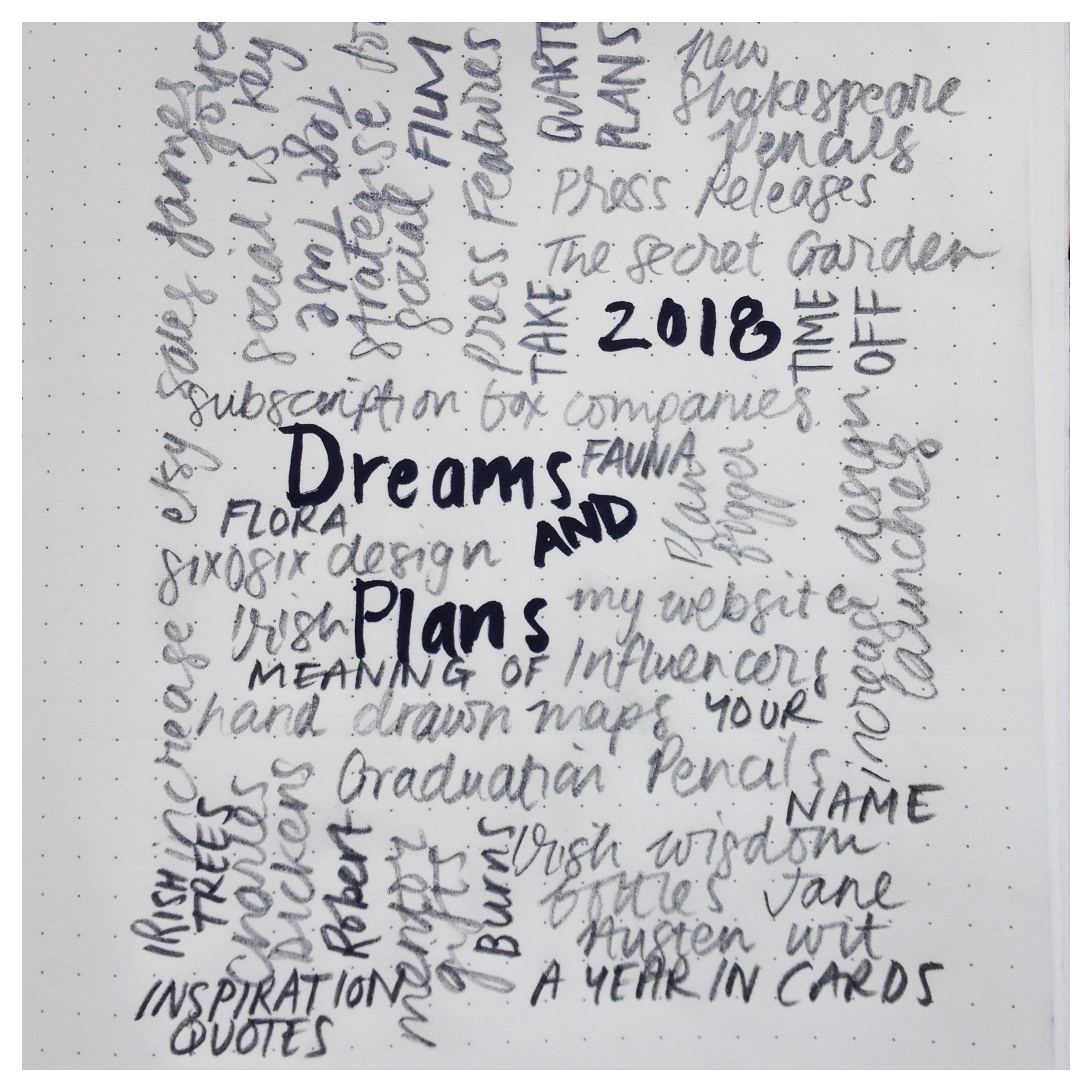 dreams plans and product ideas